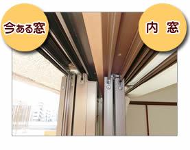 内窓インプラスは、今ある窓に内窓の二重窓